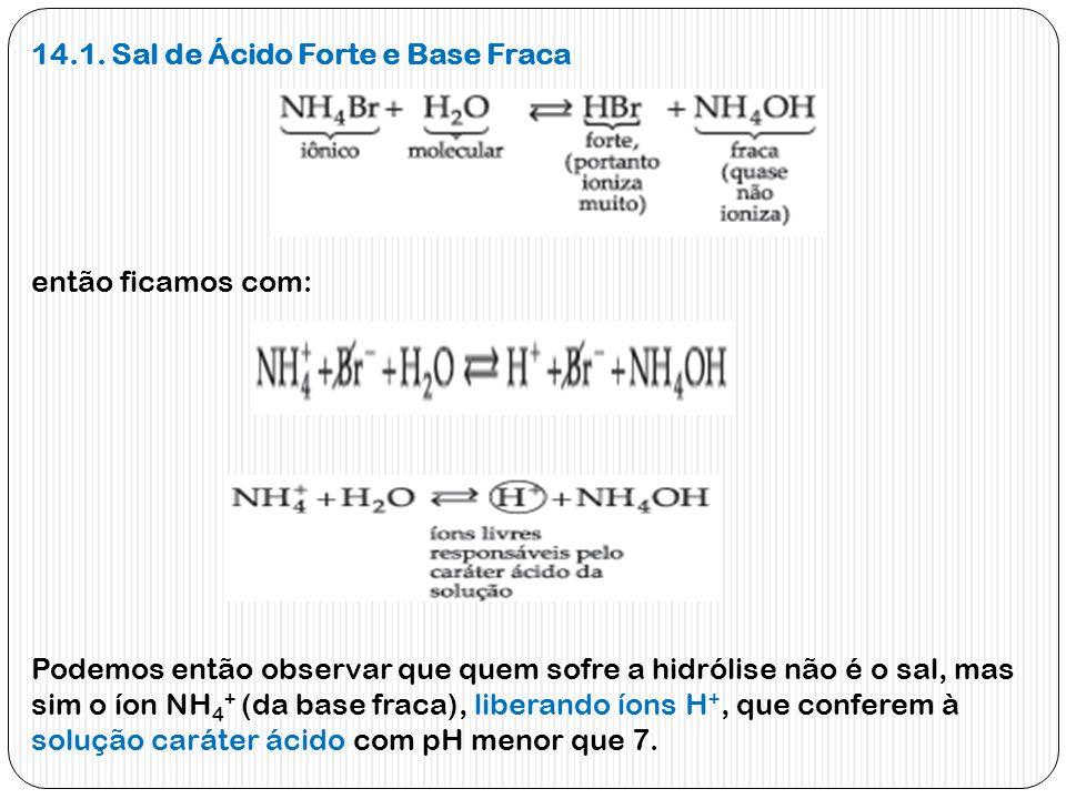 14.1. Sal de Ácido Forte e Base Fraca então ficamos com: Podemos então observar que quem sofre a hidrólise não é o sal, mas sim o íon NH 4 + (da base