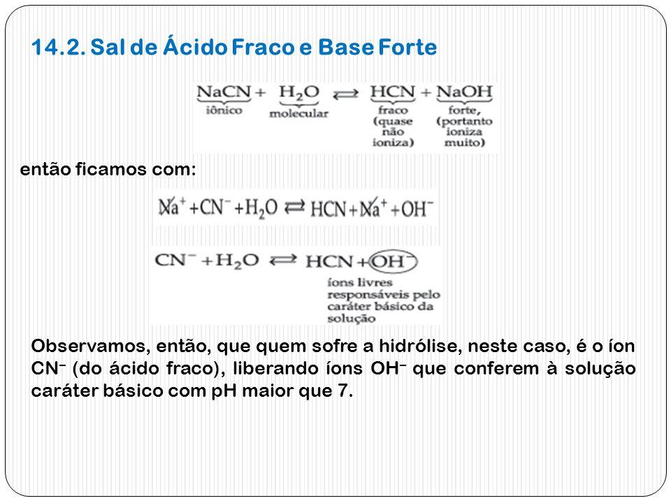 14.2. Sal de Ácido Fraco e Base Forte então ficamos com: Observamos, então, que quem sofre a hidrólise, neste caso, é o íon CN – (do ácido fraco), lib