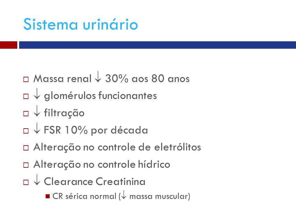 Sistema urinário Massa renal 30% aos 80 anos glomérulos funcionantes filtração FSR 10% por década Alteração no controle de eletrólitos Alteração no controle hídrico Clearance Creatinina CR sérica normal ( massa muscular)