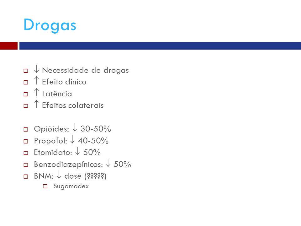 Drogas Necessidade de drogas Efeito clínico Latência Efeitos colaterais Opióides: 30-50% Propofol: 40-50% Etomidato: 50% Benzodiazepínicos: 50% BNM: dose (?????) Sugamadex