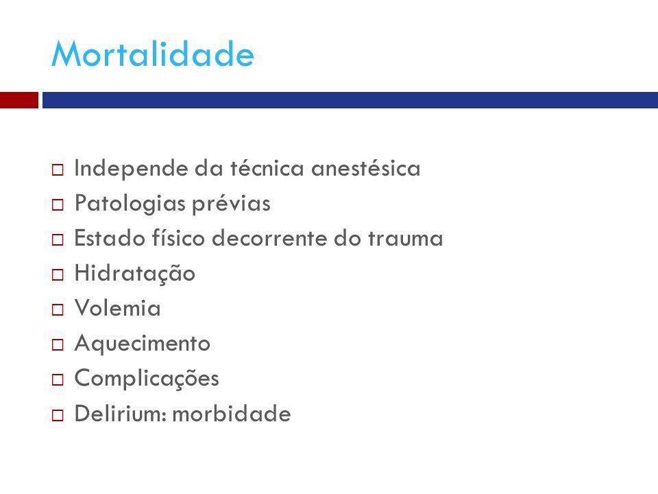 Mortalidade Independe da técnica anestésica Patologias prévias Estado físico decorrente do trauma Hidratação Volemia Aquecimento Complicações Delirium: morbidade