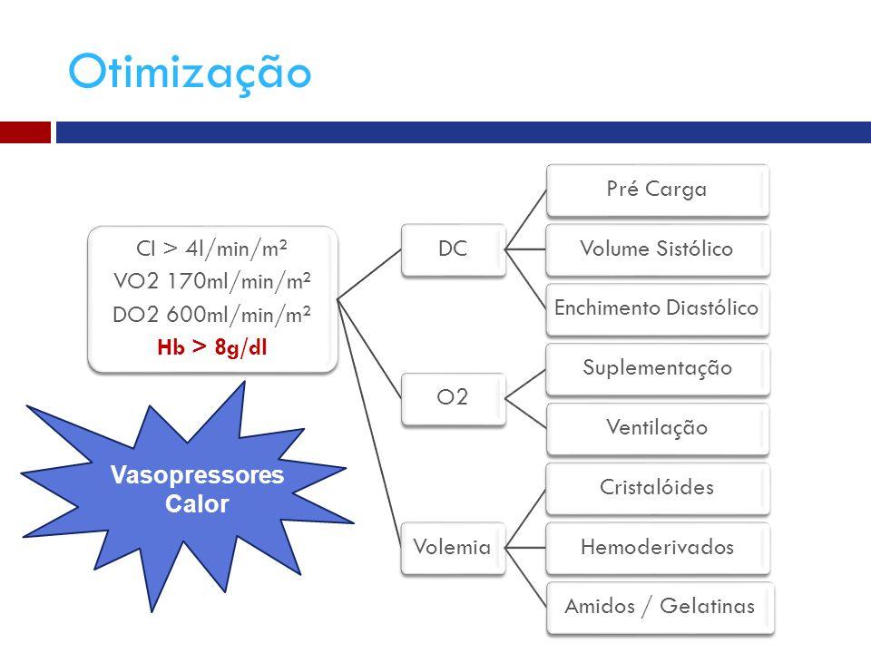 Otimização CI > 4l/min/m² VO2 170ml/min/m² DO2 600ml/min/m² Hb > 8g/dl DCPré CargaVolume SistólicoEnchimento DiastólicoO2SuplementaçãoVentilaçãoVolemiaCristalóidesHemoderivadosAmidos / Gelatinas Vasopressores Calor