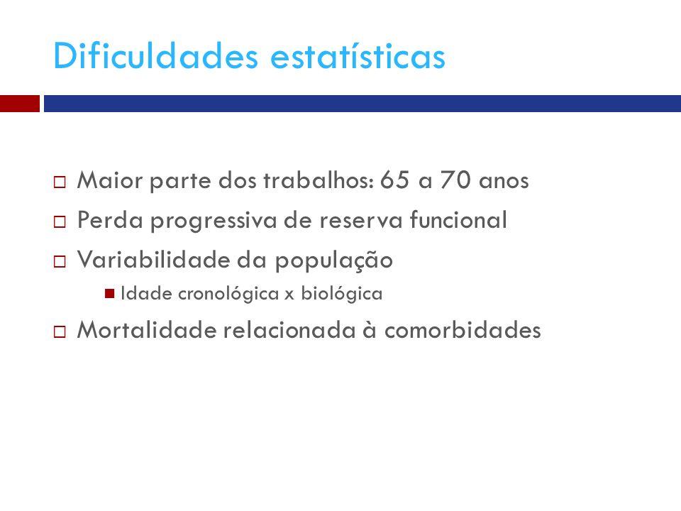 Dificuldades estatísticas Maior parte dos trabalhos: 65 a 70 anos Perda progressiva de reserva funcional Variabilidade da população Idade cronológica x biológica Mortalidade relacionada à comorbidades