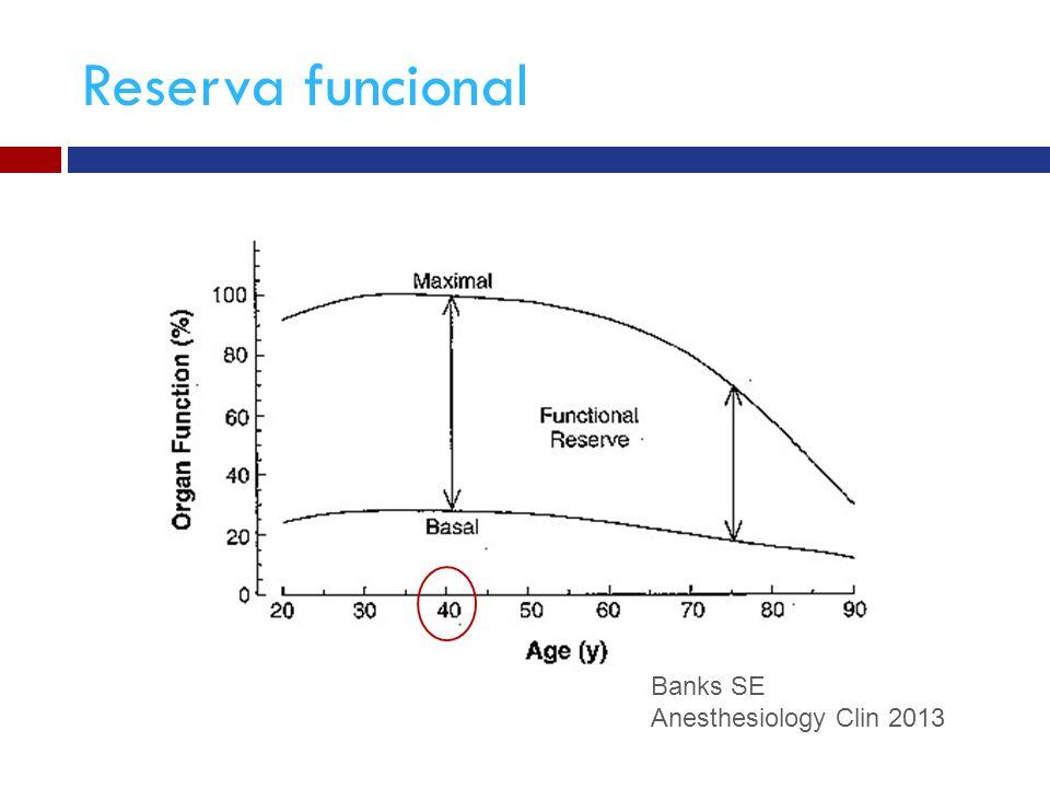 Reserva funcional Banks SE Anesthesiology Clin 2013
