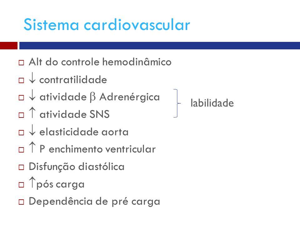 Sistema cardiovascular Alt do controle hemodinâmico contratilidade atividade Adrenérgica atividade SNS elasticidade aorta P enchimento ventricular Disfunção diastólica pós carga Dependência de pré carga labilidade