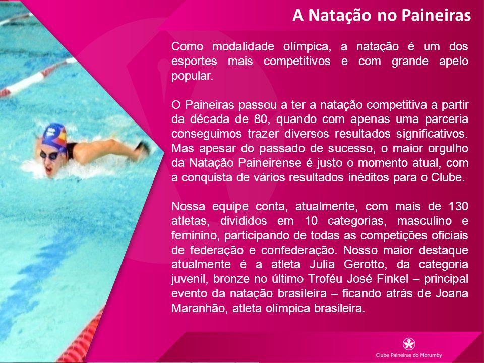 A Natação no Paineiras Piscina olímpica coberta aquecida com arquibancada.