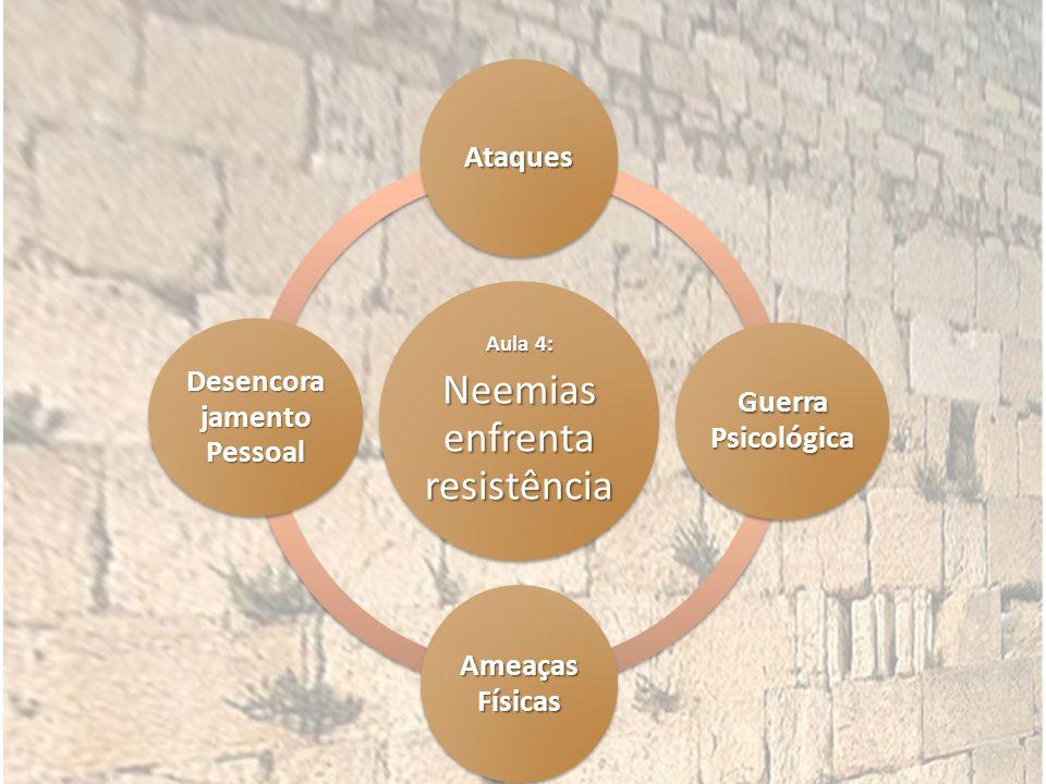 Aula 4: Neemias enfrenta resistência Ataques Guerra Psicológica Ameaças Físicas Desencora jamento Pessoal
