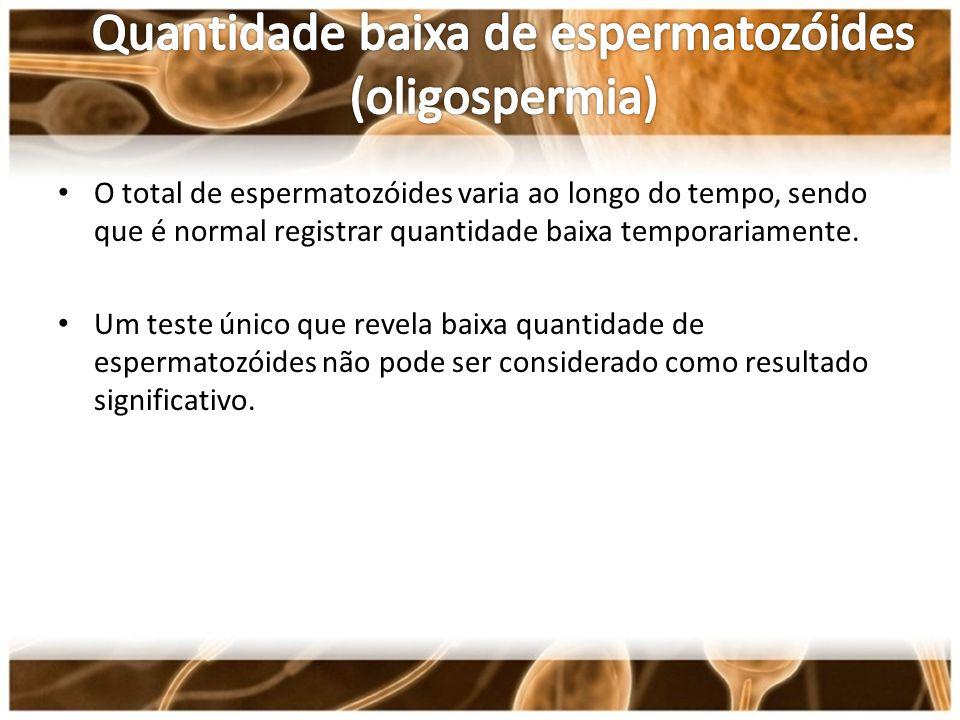 O total de espermatozóides varia ao longo do tempo, sendo que é normal registrar quantidade baixa temporariamente. Um teste único que revela baixa qua