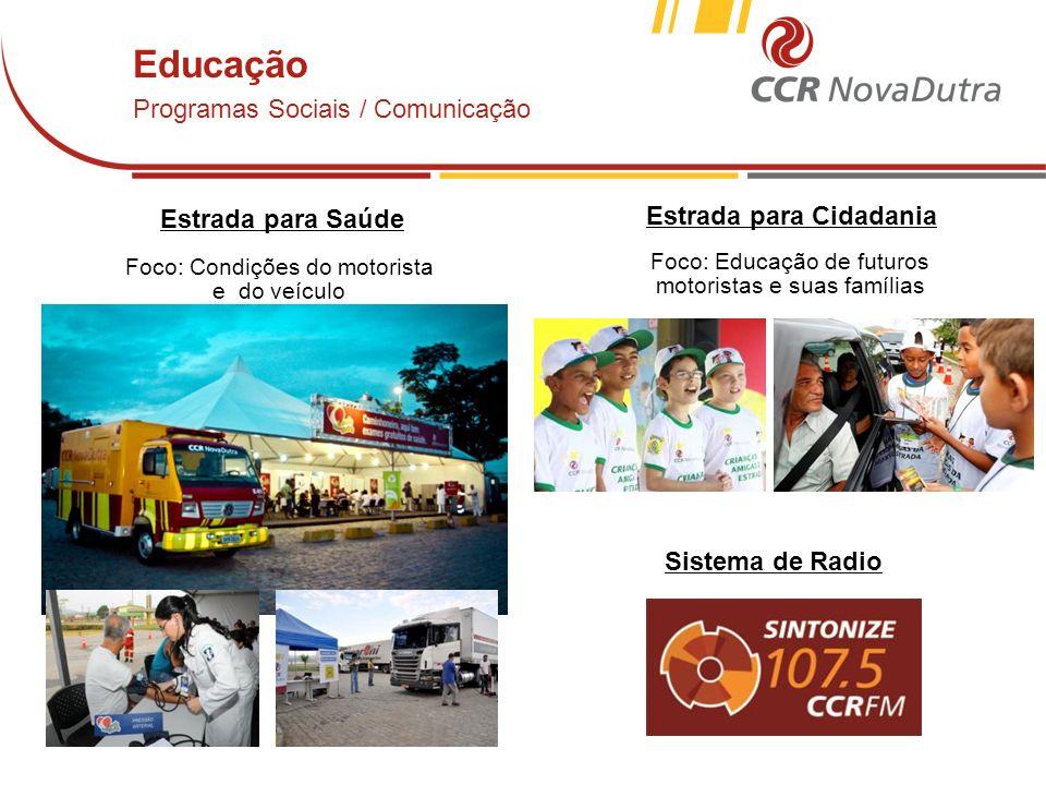 voltar início Educação Programas Sociais / Comunicação Foco: Condições do motorista e do veículo Foco: Educação de futuros motoristas e suas famílias