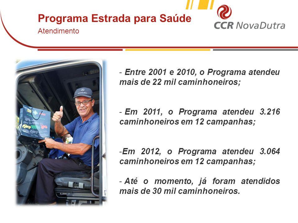 voltar início - Entre 2001 e 2010, o Programa atendeu mais de 22 mil caminhoneiros; - Em 2011, o Programa atendeu 3.216 caminhoneiros em 12 campanhas; -Em 2012, o Programa atendeu 3.064 caminhoneiros em 12 campanhas; - Até o momento, já foram atendidos mais de 30 mil caminhoneiros.