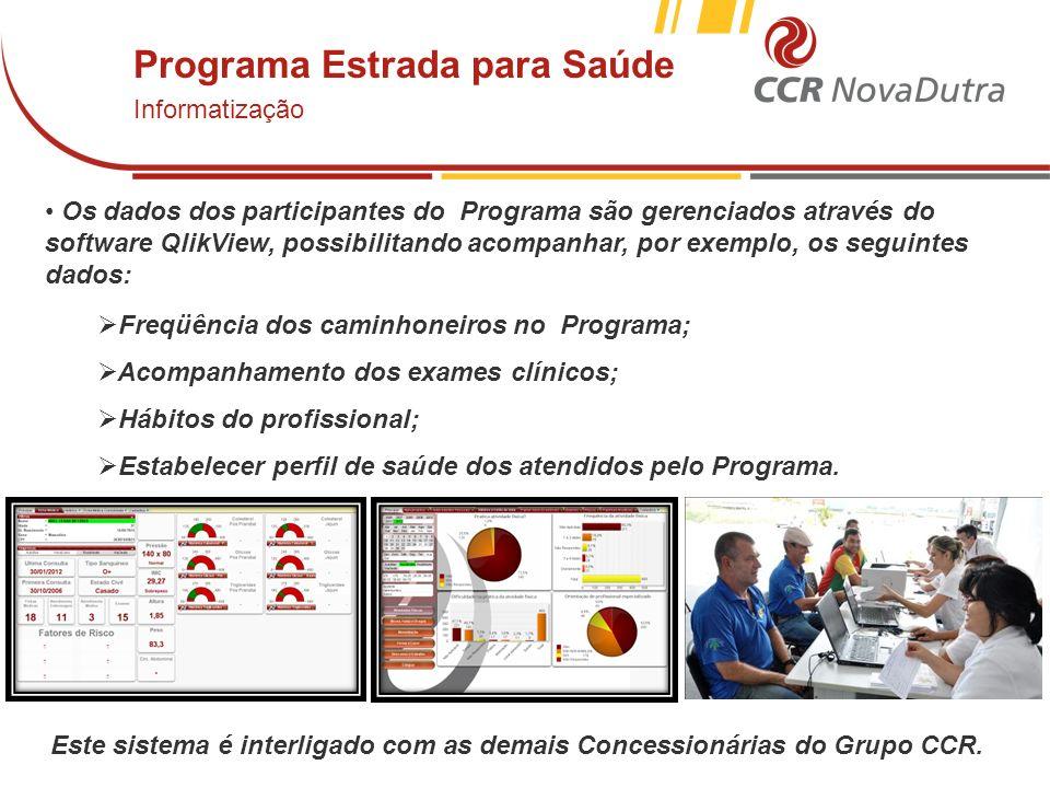 voltar início Os dados dos participantes do Programa são gerenciados através do software QlikView, possibilitando acompanhar, por exemplo, os seguinte