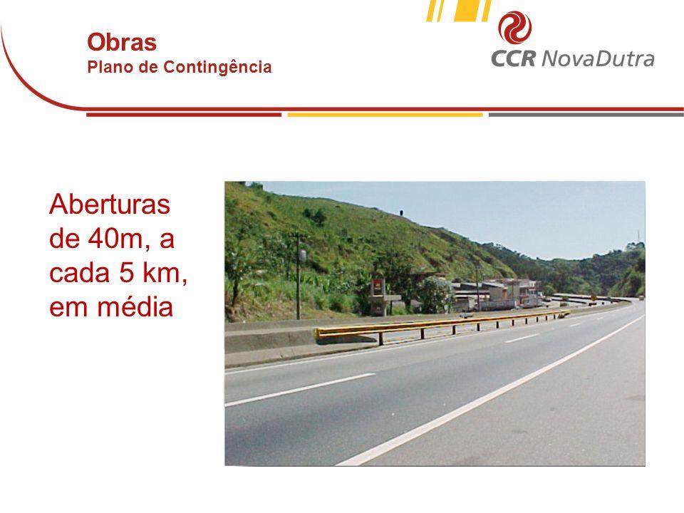 voltar início Aberturas de 40m, a cada 5 km, em média Obras Plano de Contingência