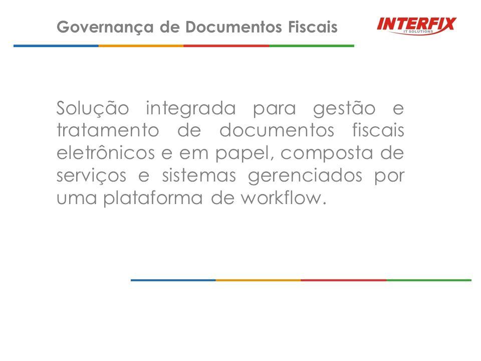 Governança de Documentos Fiscais Scanner Caixa Postal Leitura Chave Diretório CAPTURA WORKFLOW Documento s Fiscais em Papel CT-e NF-e NFS-e CT-e NF-e NFS-e DACTE DANFE DACTE DANFE XML RFB/SEFAZ PREFEITURAS HOMOLOGAÇÃO NFS-e HOMOLOGAÇÃO NFS-e NF-e / MD-e Guarda Eletrônica (Archiving, GED etc.) CT-e CENTRODESERVIÇOCENTRODESERVIÇO CENTRODESERVIÇOCENTRODESERVIÇO IMAGEMIMAGEM IMAGEMIMAGEM XMLXML XMLXML EMAILEMAIL EMAILEMAIL Governança XML DADOSDADOS DADOSDADOS + IMAGEM Canhoto Eletrônico