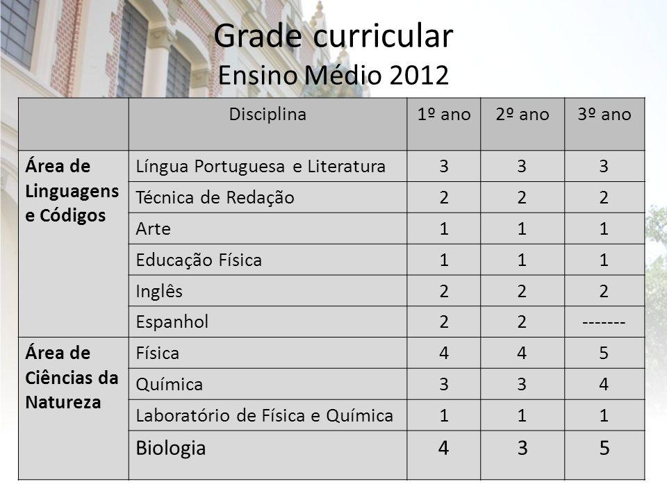 Grade curricular Ensino Médio 2012 Disciplina1º ano2º ano3º ano Área de Linguagens e Códigos Língua Portuguesa e Literatura333 Técnica de Redação222 A
