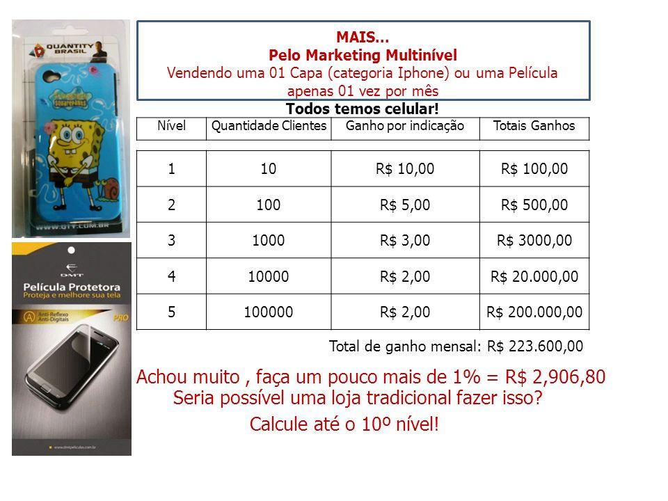 NívelQuantidade ClientesGanho por indicaçãoTotais Ganhos 110R$ 10,00R$ 100,00 2100R$ 5,00R$ 500,00 31000R$ 3,00R$ 3000,00 410000R$ 2,00R$ 20.000,00 51