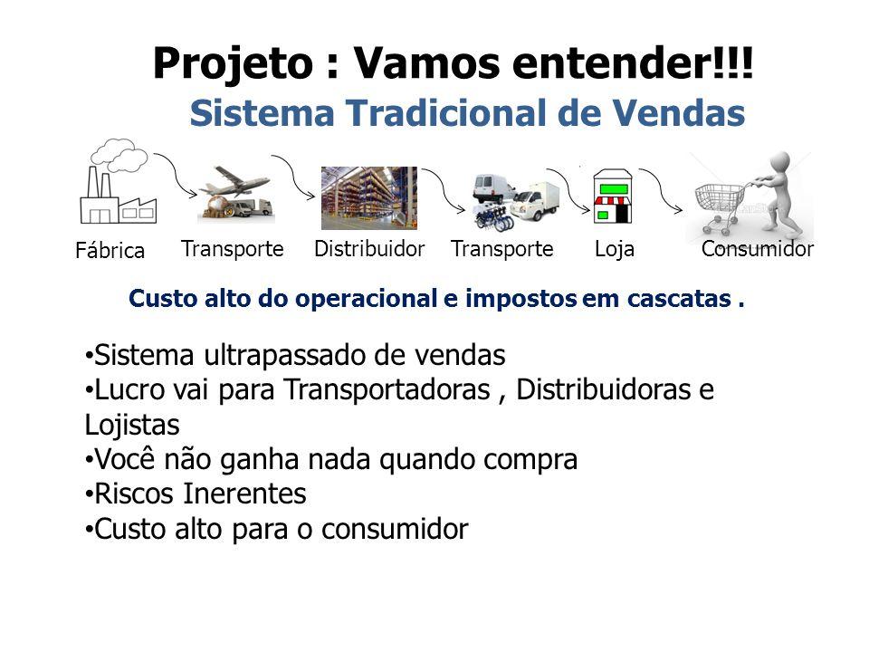 Projeto : Vamos entender!!! Sistema Tradicional de Vendas Fábrica TransporteDistribuidorTransporteLojaConsumidor Sistema ultrapassado de vendas Lucro