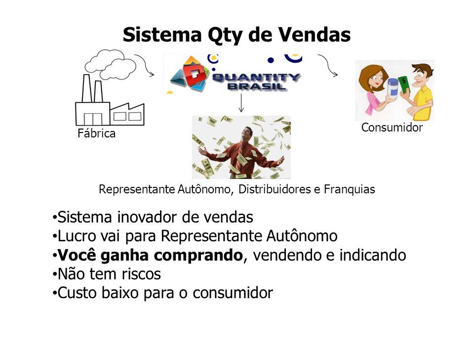Fábrica Sistema Qty de Vendas Consumidor Representante Autônomo, Distribuidores e Franquias Sistema inovador de vendas Lucro vai para Representante Au