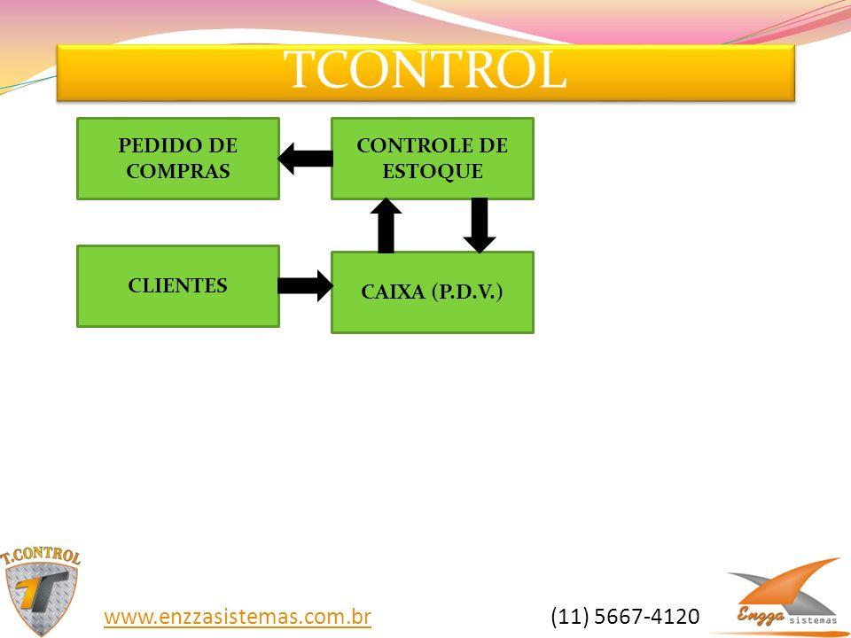 TCONTROL www.enzzasistemas.com.brwww.enzzasistemas.com.br (11) 5667-4120 CONTROLE DE ESTOQUE CAIXA (P.D.V.) CLIENTES PEDIDO DE COMPRAS