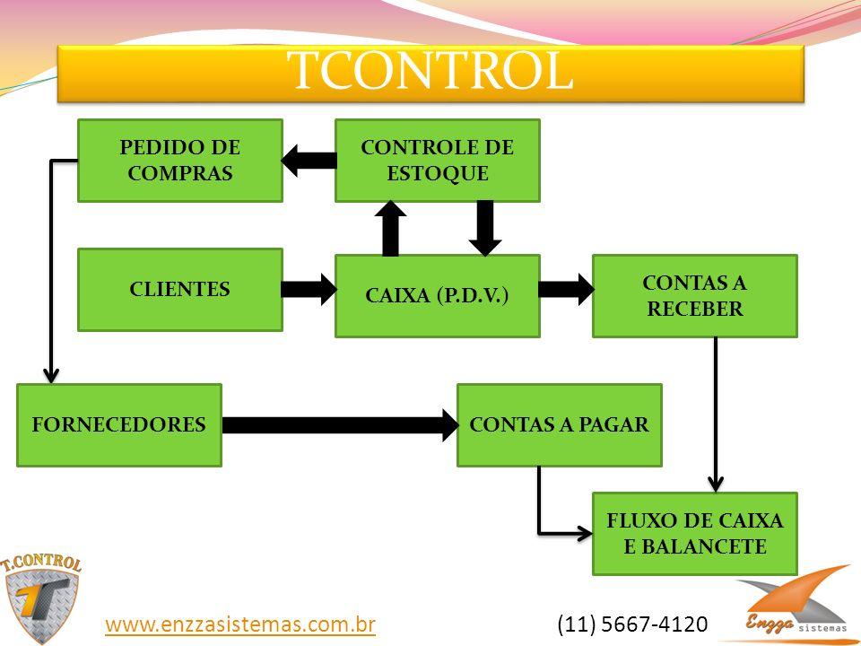 TCONTROL www.enzzasistemas.com.brwww.enzzasistemas.com.br (11) 5667-4120 CONTROLE DE ESTOQUE CAIXA (P.D.V.) CLIENTES PEDIDO DE COMPRAS CONTAS A RECEBE