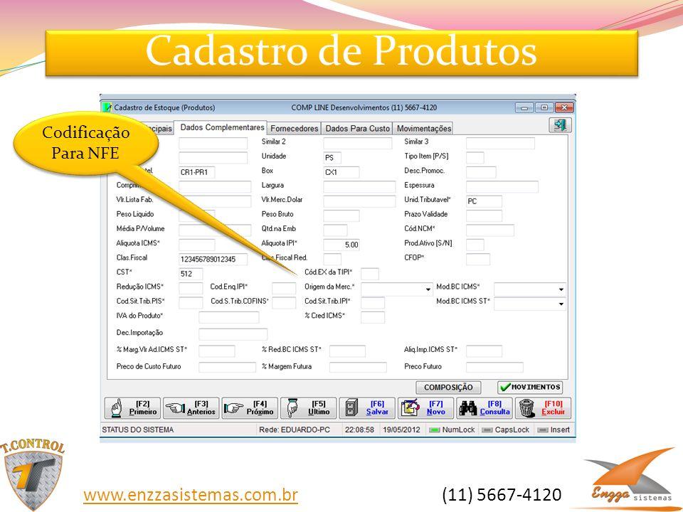 Cadastro de Produtos Codificação Para NFE www.enzzasistemas.com.brwww.enzzasistemas.com.br (11) 5667-4120