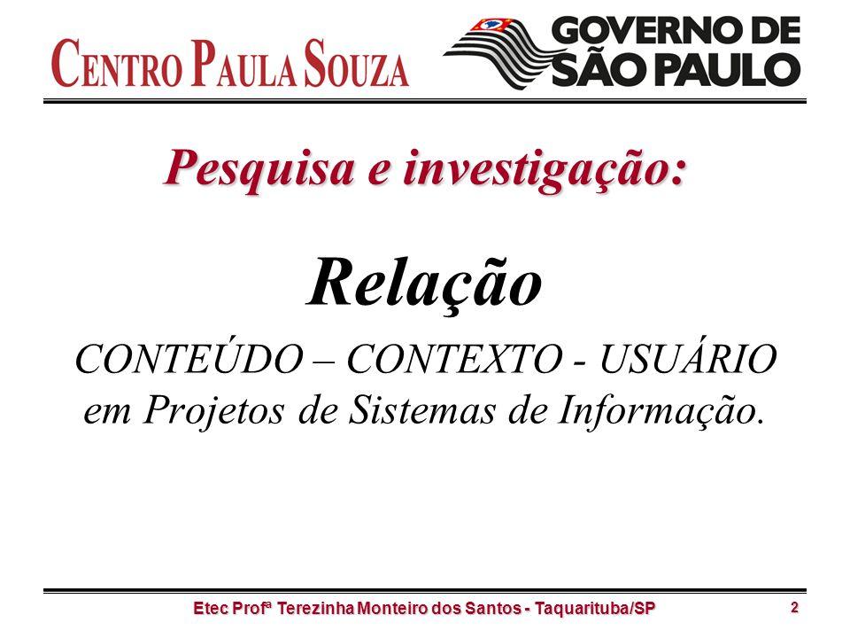 Pesquisa e investigação: Relação CONTEÚDO – CONTEXTO - USUÁRIO em Projetos de Sistemas de Informação. Etec Profª Terezinha Monteiro dos Santos - Taqua