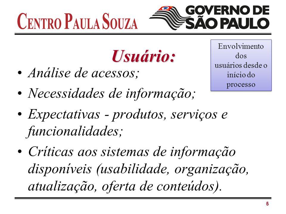 Usuário: Análise de acessos; Necessidades de informação; Expectativas - produtos, serviços e funcionalidades; Críticas aos sistemas de informação disp