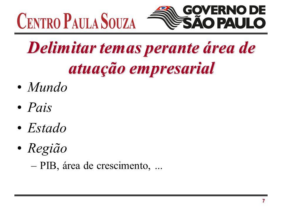 Delimitar temas perante área de atuação empresarial Mundo Pais Estado Região –PIB, área de crescimento,... 7