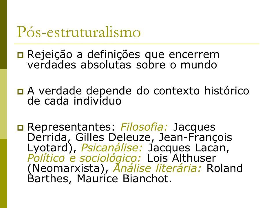 Pós-estruturalismo Rejeição a definições que encerrem verdades absolutas sobre o mundo A verdade depende do contexto histórico de cada indivíduo Repre