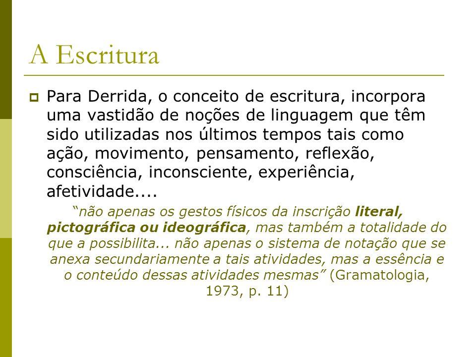 A Escritura Para Derrida, o conceito de escritura, incorpora uma vastidão de noções de linguagem que têm sido utilizadas nos últimos tempos tais como