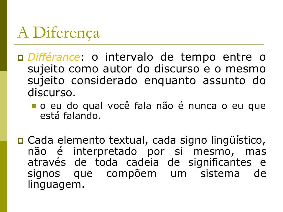 A Diferença Différance: o intervalo de tempo entre o sujeito como autor do discurso e o mesmo sujeito considerado enquanto assunto do discurso. o eu d