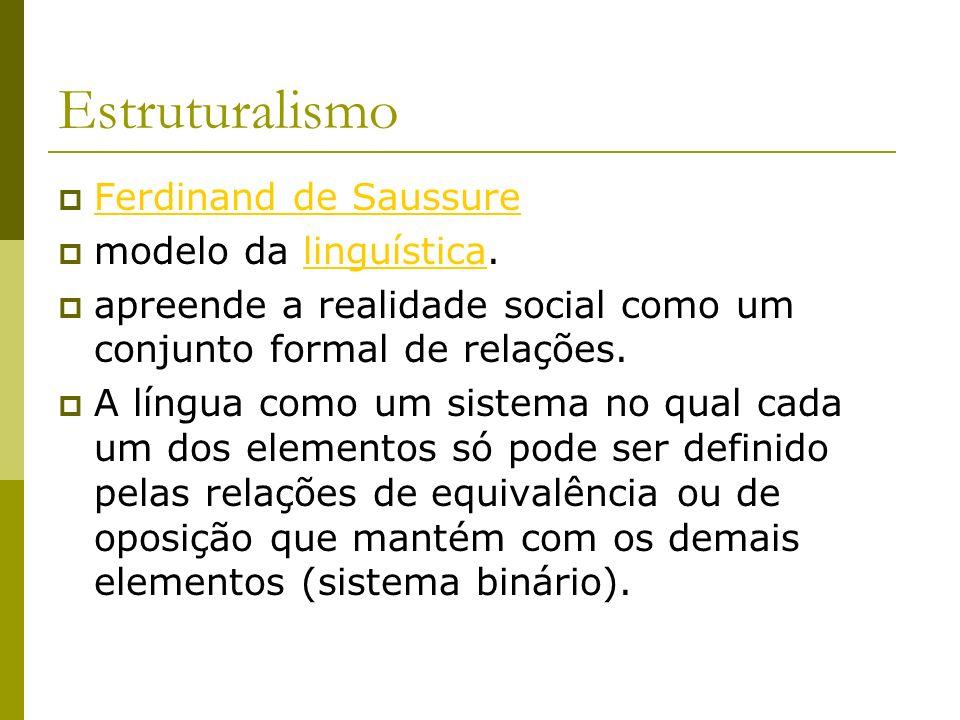 Estruturalismo Ferdinand de Saussure modelo da linguística.linguística apreende a realidade social como um conjunto formal de relações. A língua como