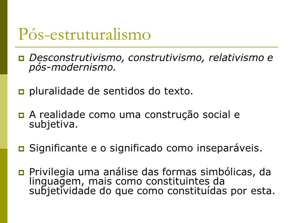 Pós-estruturalismo Desconstrutivismo, construtivismo, relativismo e pós-modernismo. pluralidade de sentidos do texto. A realidade como uma construção