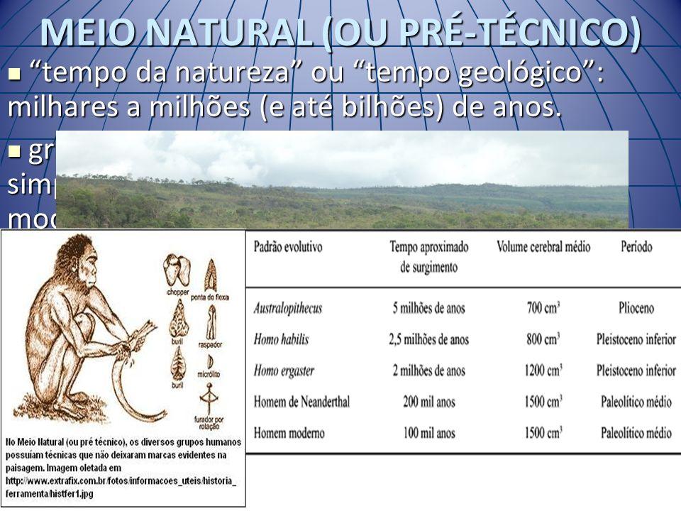 MEIO NATURAL (OU PRÉ-TÉCNICO) tempo da natureza ou tempo geológico: milhares a milhões (e até bilhões) de anos. tempo da natureza ou tempo geológico: