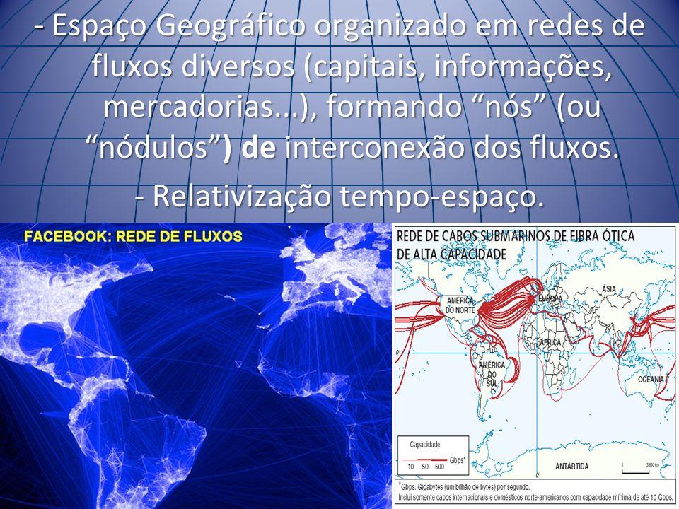 - Espaço Geográfico organizado em redes de fluxos diversos (capitais, informações, mercadorias...), formando nós (ou nódulos) de interconexão dos flux