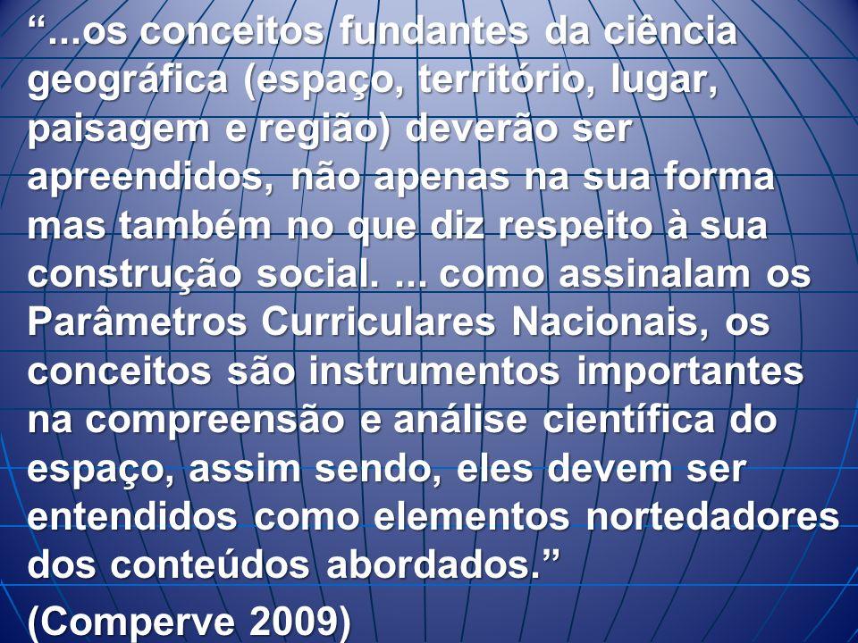 ...os conceitos fundantes da ciência geográfica (espaço, território, lugar, paisagem e região) deverão ser apreendidos, não apenas na sua forma mas também no que diz respeito à sua construção social....