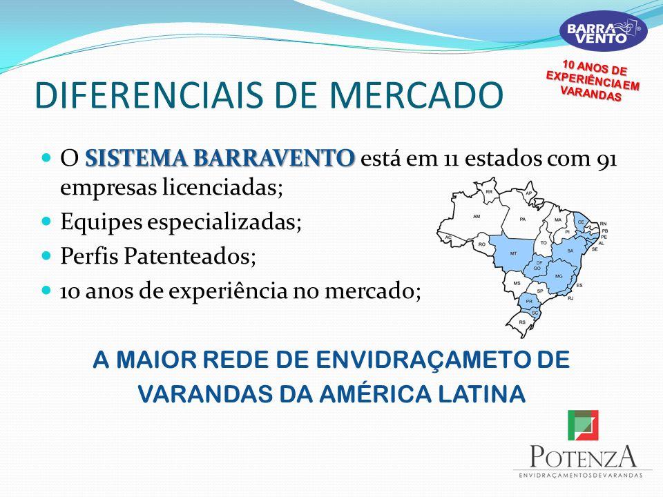 DIFERENCIAIS DE MERCADO SISTEMA BARRAVENTO O SISTEMA BARRAVENTO está em 11 estados com 91 empresas licenciadas; Equipes especializadas; Perfis Patente