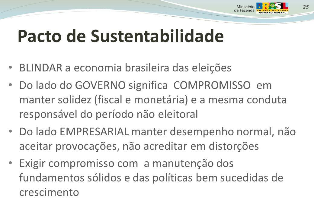 25 Pacto de Sustentabilidade BLINDAR a economia brasileira das eleições Do lado do GOVERNO significa COMPROMISSO em manter solidez (fiscal e monetária