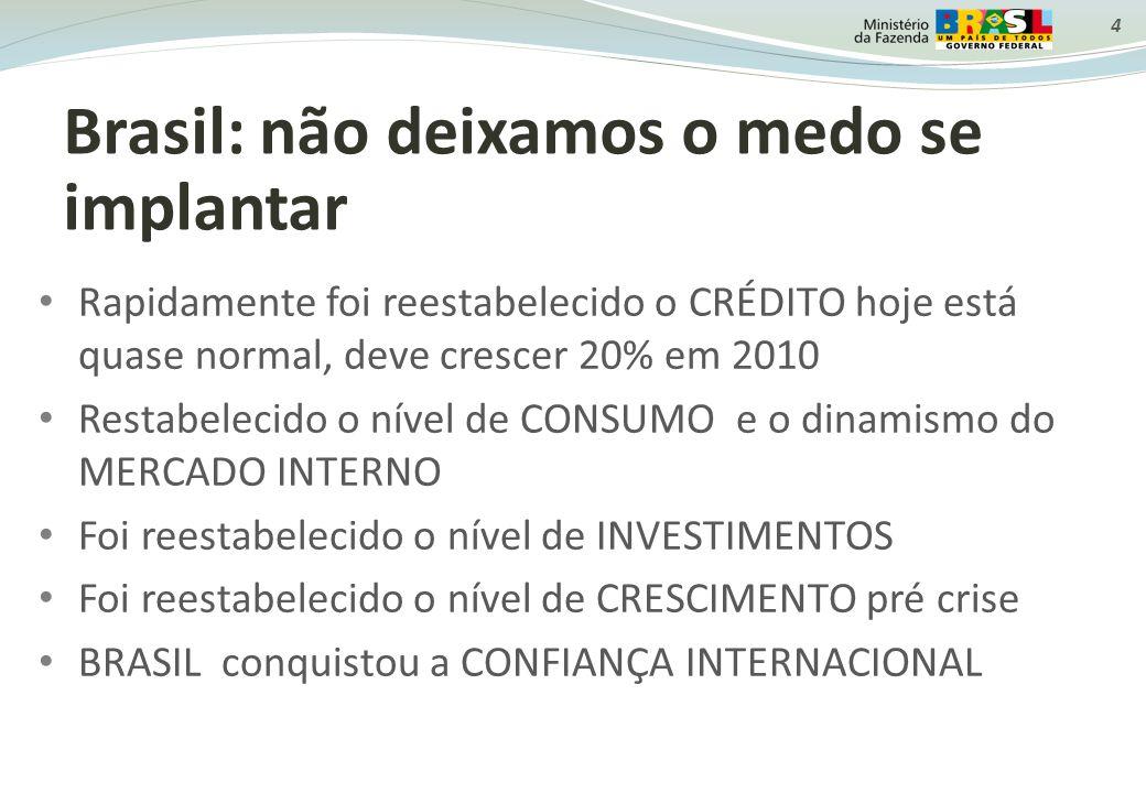 4 Brasil: não deixamos o medo se implantar Rapidamente foi reestabelecido o CRÉDITO hoje está quase normal, deve crescer 20% em 2010 Restabelecido o nível de CONSUMO e o dinamismo do MERCADO INTERNO Foi reestabelecido o nível de INVESTIMENTOS Foi reestabelecido o nível de CRESCIMENTO pré crise BRASIL conquistou a CONFIANÇA INTERNACIONAL