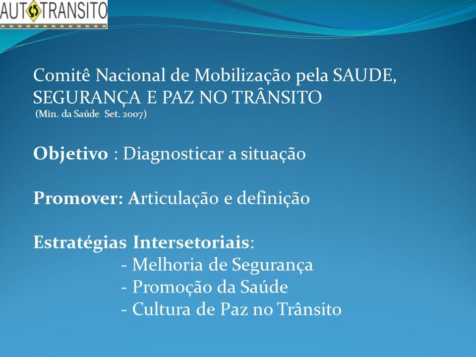 Comitê Nacional de Mobilização pela SAUDE, SEGURANÇA E PAZ NO TRÂNSITO (Min.