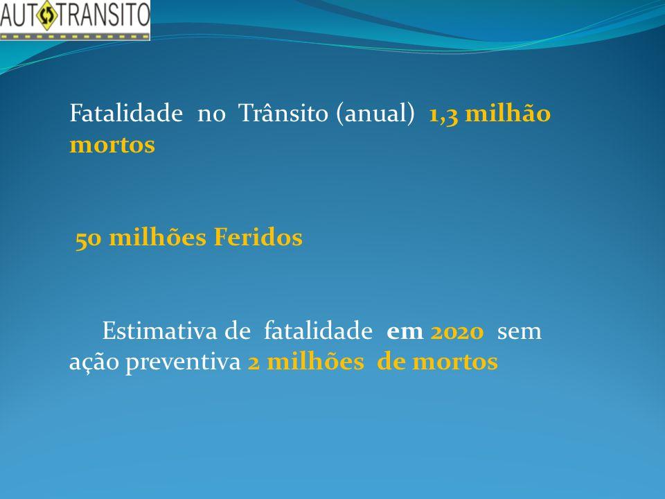 Fatalidade no Trânsito (anual) 1,3 milhão mortos 50 milhões Feridos Estimativa de fatalidade em 2020 sem ação preventiva 2 milhões de mortos