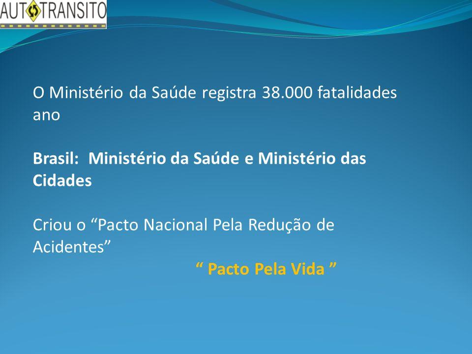 O Ministério da Saúde registra 38.000 fatalidades ano Brasil: Ministério da Saúde e Ministério das Cidades Criou o Pacto Nacional Pela Redução de Acidentes Pacto Pela Vida