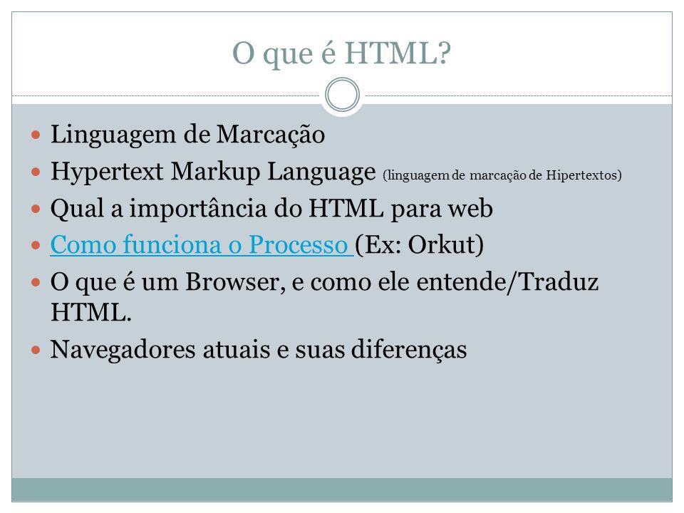 O que é HTML? Linguagem de Marcação Hypertext Markup Language (linguagem de marcação de Hipertextos) Qual a importância do HTML para web Como funciona