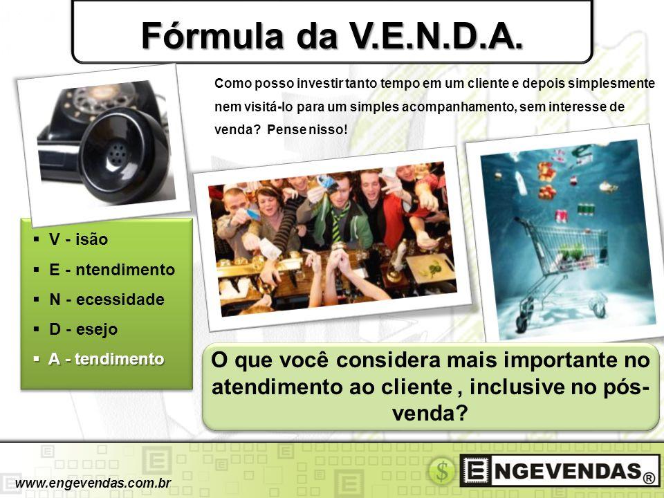 Fórmula da V.E.N.D.A. V - isão E - ntendimento N - ecessidade D - esejo A - tendimento A - tendimento www.engevendas.com.br Como posso investir tanto