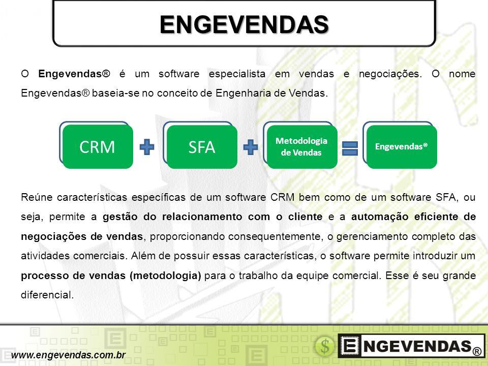 ENGEVENDAS www.engevendas.com.br CRM SFA Metodologia de Vendas Engevendas® O Engevendas® é um software especialista em vendas e negociações. O nome En