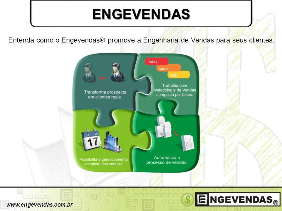 ENGEVENDAS www.engevendas.com.br Entenda como o Engevendas® promove a Engenharia de Vendas para seus clientes: