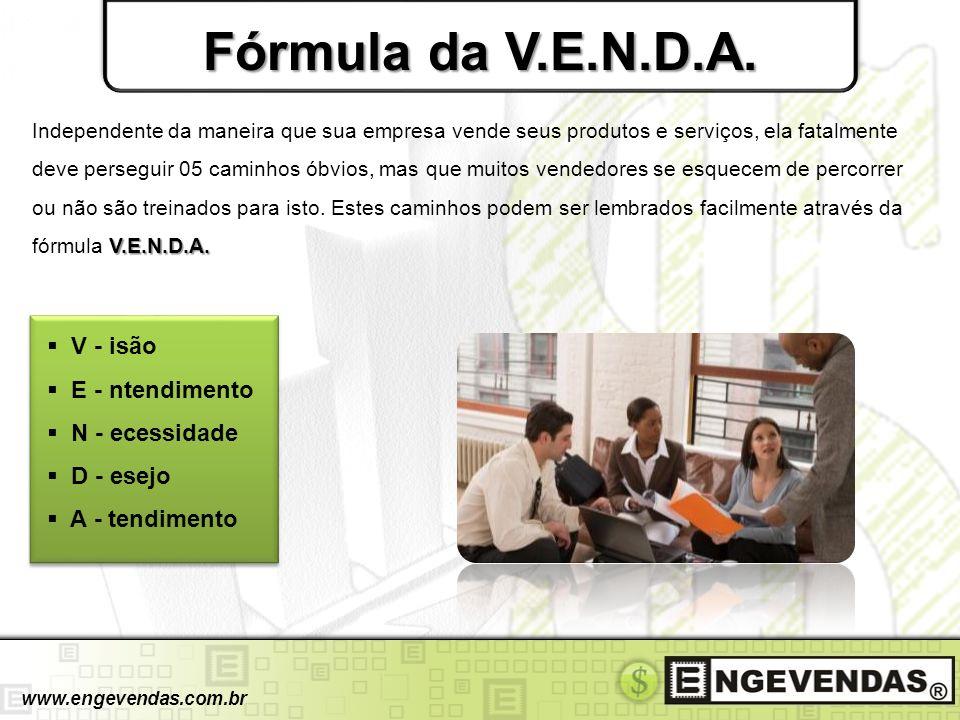Fórmula da V.E.N.D.A. V.E.N.D.A. Independente da maneira que sua empresa vende seus produtos e serviços, ela fatalmente deve perseguir 05 caminhos óbv