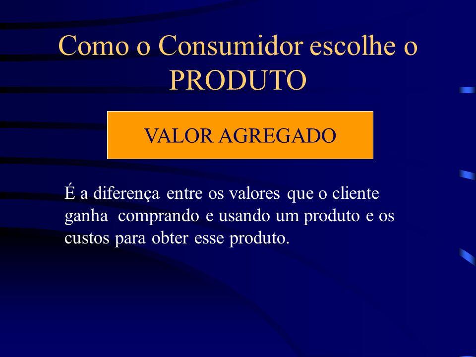 PRODUTO Definição de Produto: É qualquer coisa que possa ser oferecida ao mercado para satisfazer uma necessidade ou desejo. Um produto pode ser obser