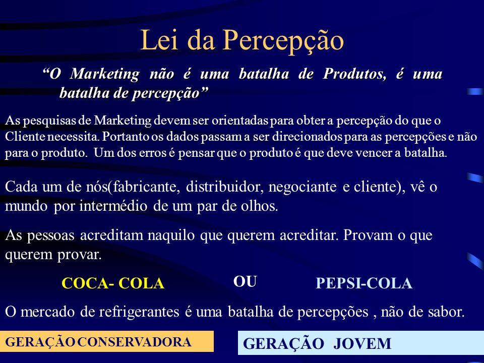 Lei da Mente É melhor ser o primeiro na mente do que o primeiro no mercado Ser o primeiro na mente é tudo em marketing.Ser o primeiro no mercado é imp
