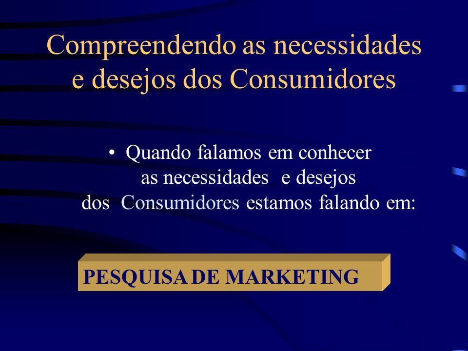 Compreendendo as necessidades e desejos dos Consumidores Quando falamos em conhecer as necessidades e desejos dos Consumidores estamos falando em: PESQUISA DE MARKETING