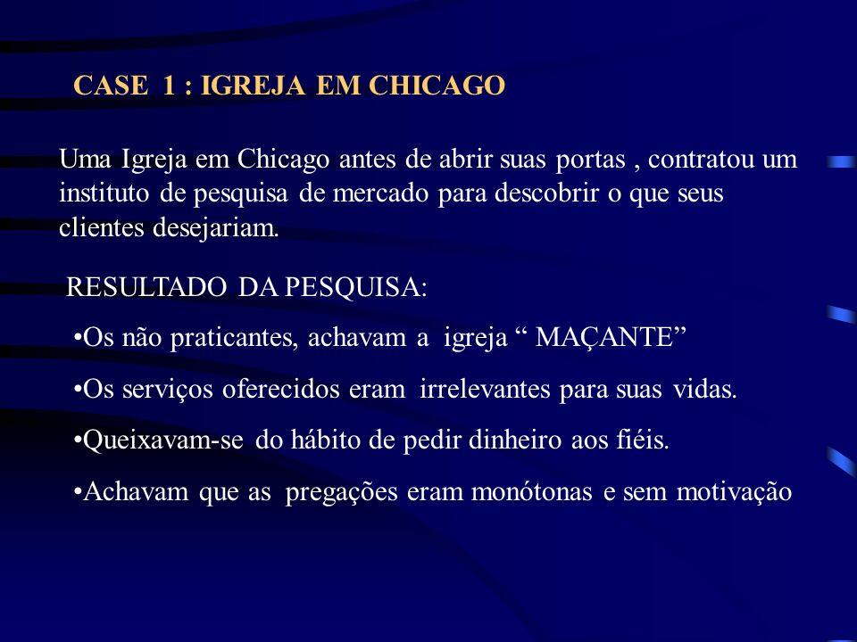 CASE 1 : IGREJA EM CHICAGO Uma Igreja em Chicago antes de abrir suas portas, contratou um instituto de pesquisa de mercado para descobrir o que seus clientes desejariam.